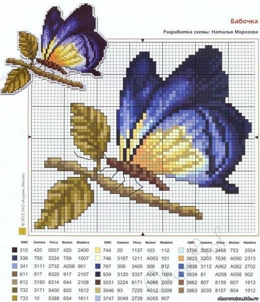 Mariposas en punto de cruz patrones gratis