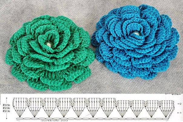 Patrones de flores a crochet - Imagui