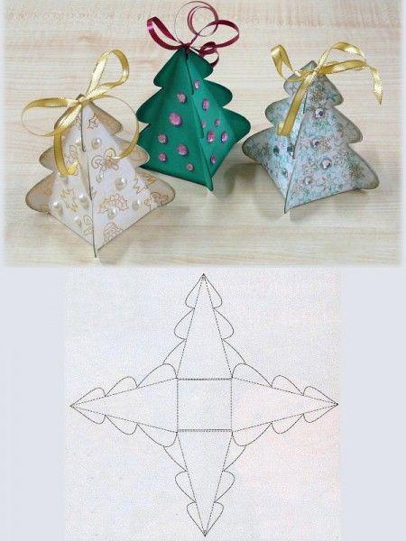 Como hacer un arbol de navidad de papel - Como hacer un arbol de navidad de papel ...