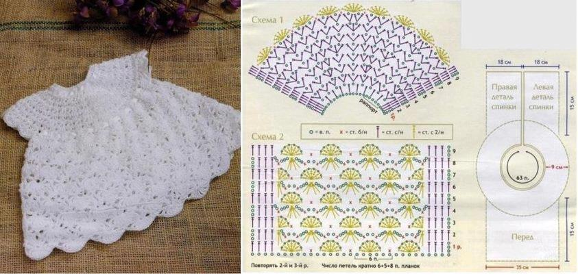 Patrones De Vestidos A Crochet Para Bebés