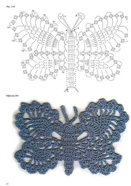 Mariposas-tejidas-crochet- ...