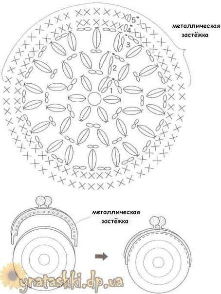 Monederos de crochet con patrones - Imagui